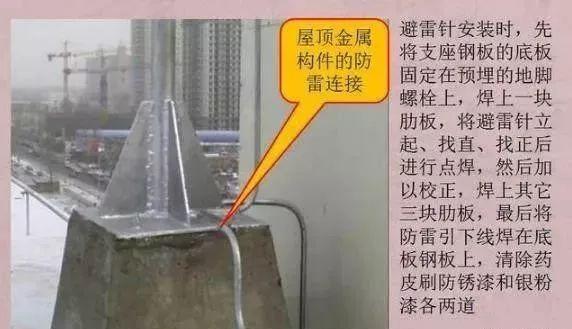 图解防雷及接地安装施工工艺|附技术交底_25