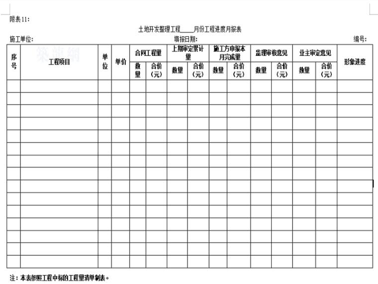 施工组织设计方案报审表(全套表格)