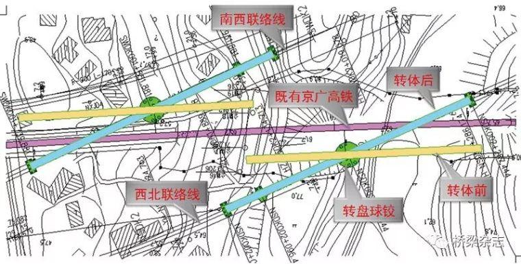 技术分析,长沙西北上行联络线特大桥跨高铁转体施工