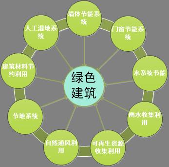 毛志兵:建立智慧设计集成平台,形成新型互联网+设计模式