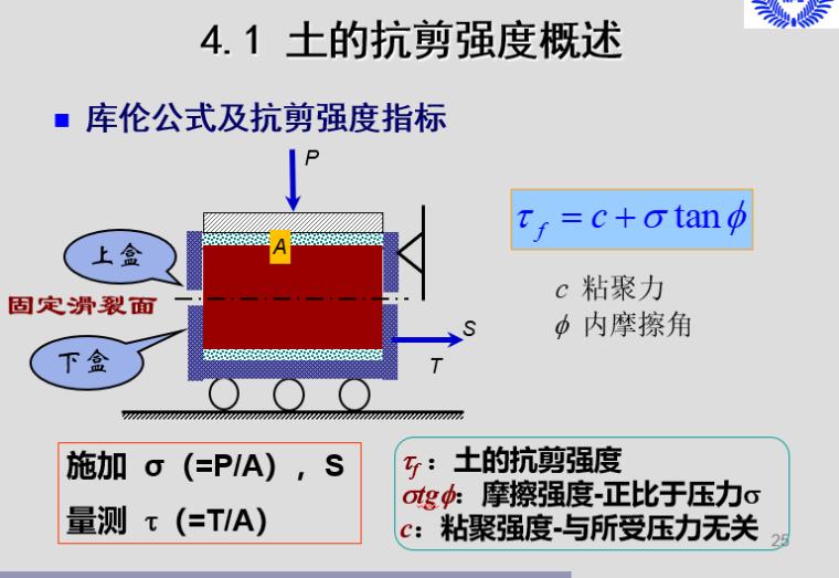 土力学与基础工程(PPT,56页)