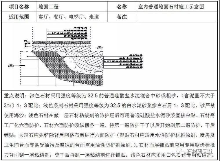 石材地面精装工程施工方法