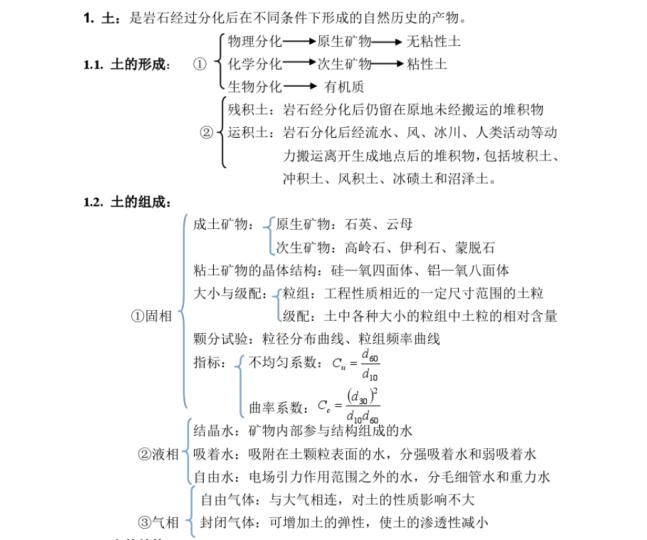土力学复习总结(PDF,13页)