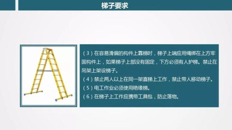 高处作业管理|PPT_24