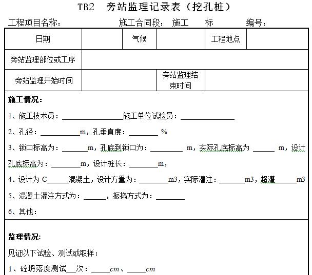 旁站监理记录表(挖孔桩)