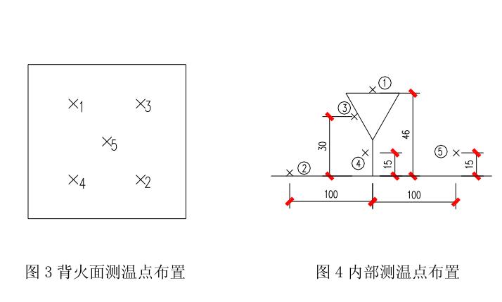 [论文]压型钢板—组合楼板耐火试验和破坏模式的探讨