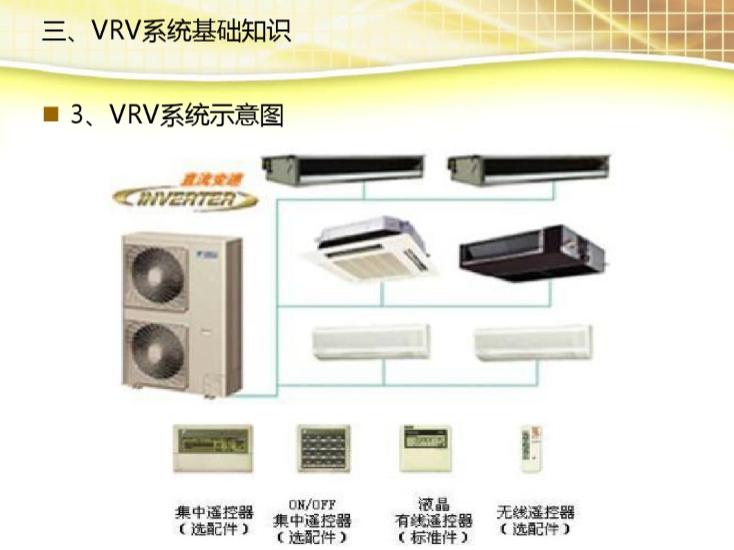 vrv中央空调设计案例资料下载-中央空调系统基础知识及VRV系统培训