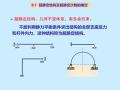 超静定结构的解法(PPT,34页)