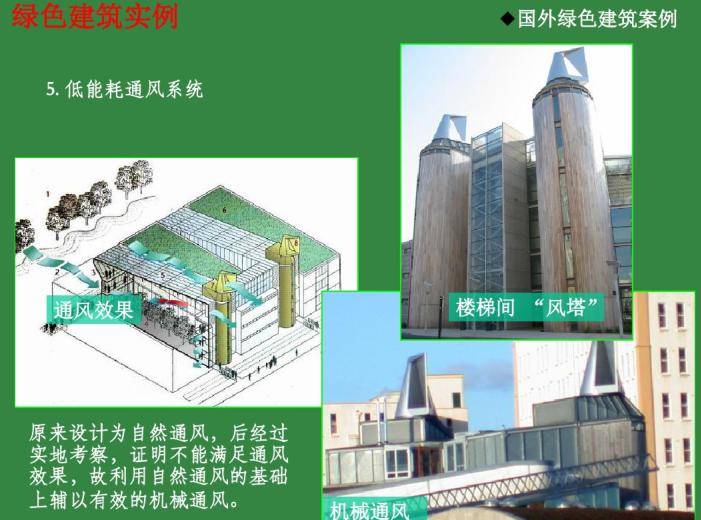 国内外优秀绿色建筑案例(PDF,67页)