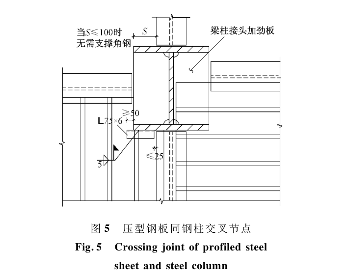 [论文]CCTV主楼组合楼板设计与施工