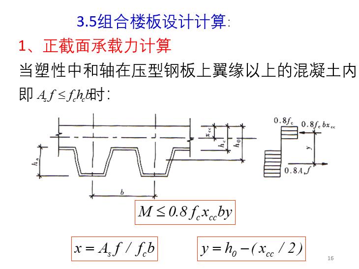 组合结构理论:压型钢板与混凝土组合板(PPT,45页)