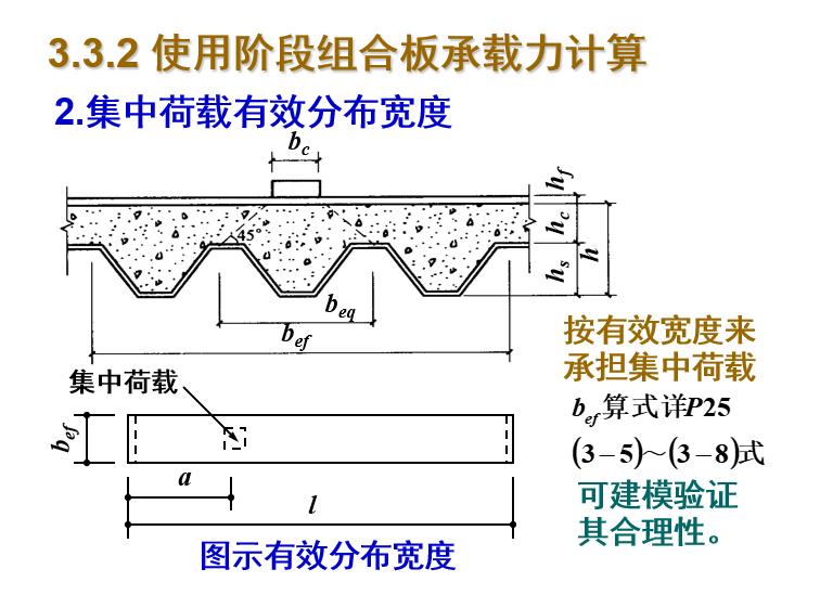 压型钢板-混凝土组合板(PPT,43页)