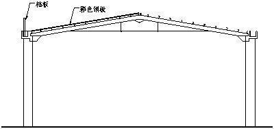 厂房屋面钢结构施工方案(以某项目为例)