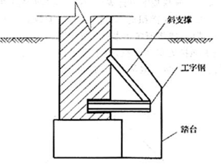 地基处理托换加固法(28页,清楚明了)