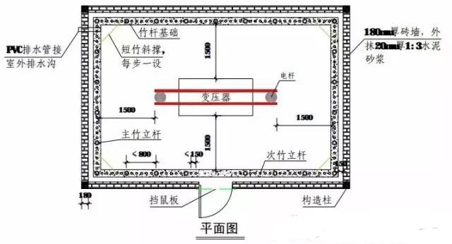 合集|图文详解施工现场临时用电,值得收藏!