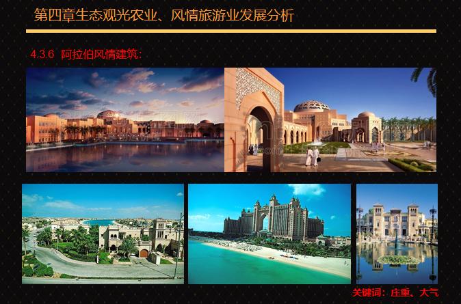 [四川]新城镇建设概念规划方案