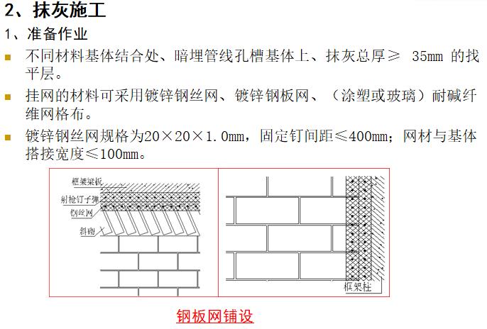 粗装修工程质量管理控制要点精讲PPT(91页)