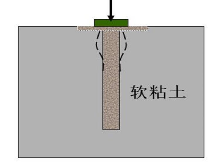 地基处理之振冲法(21页,清楚明了)