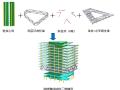 华阳28街坊综合性办公建筑结构方案设计说明(2016)