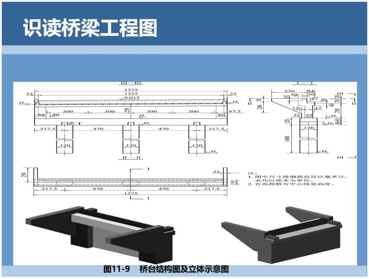 5、桥台结构图及立体示意图