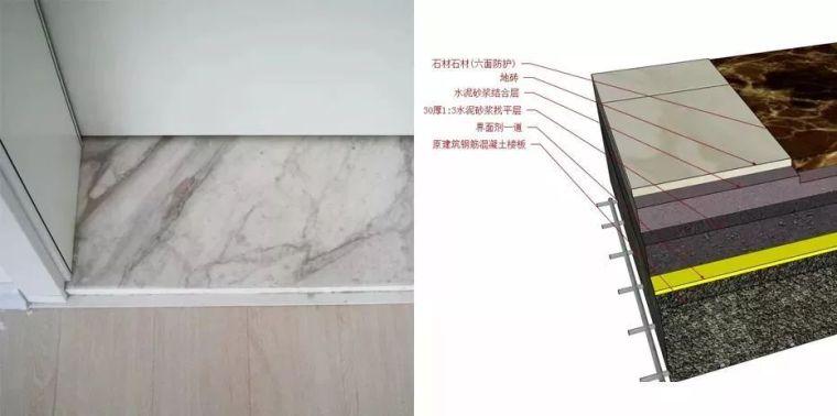 住宅精装修工程施工工艺和质量标准,重磅推荐!_30