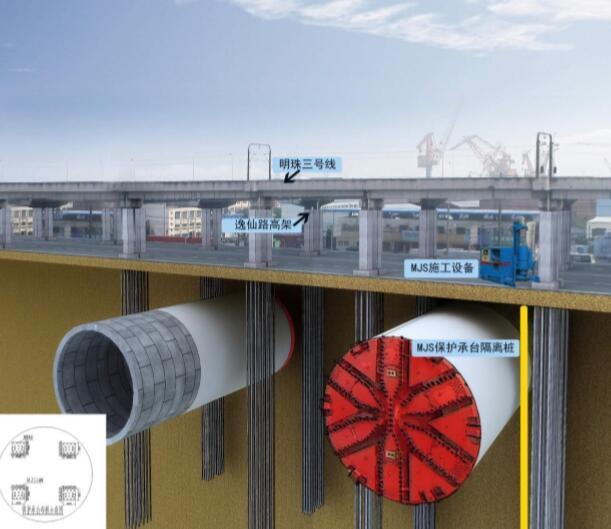两种先进的高压喷射注浆工艺(MJS和RJP工法)