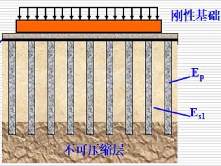 复合地基处理方法(30页,图文丰富)