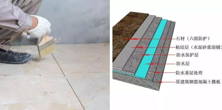 住宅精装修工程施工工艺和质量标准,重磅推荐!_26