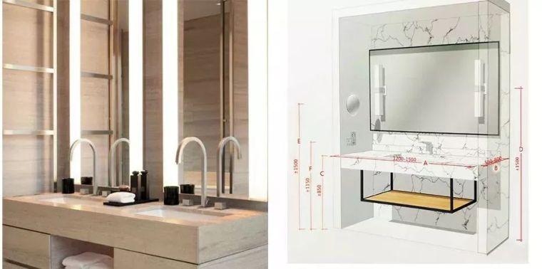 住宅精装修工程施工工艺和质量标准,重磅推荐!_38