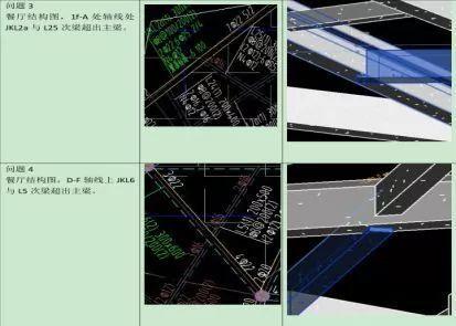 基于BIM的三维综合管线设计优化及应用研究