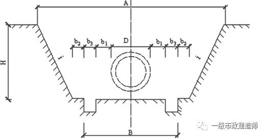 开槽管道施工技术