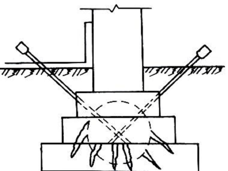 建筑地基处理基础加固方法(56页,图文丰富)