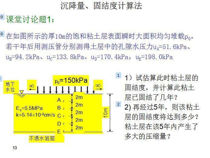 沉降量、固结度计算法(PDF,共38页)