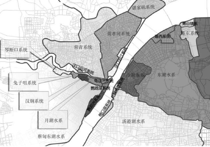 武汉城市内涝分析及解决措施探讨(24页,附图丰富)