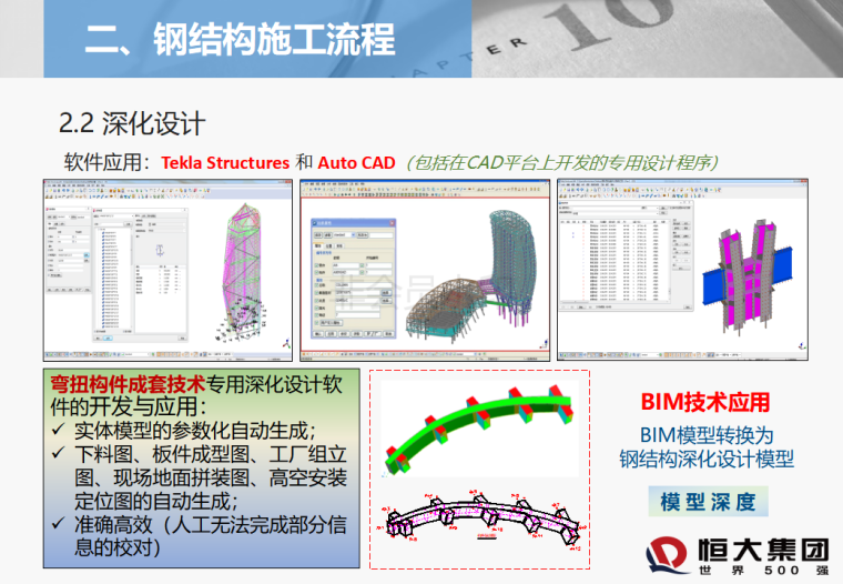 钢结构工程施工质量控制培训1_13