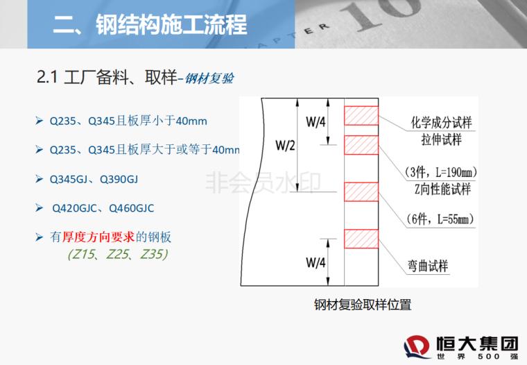 钢结构工程施工质量控制培训1_11
