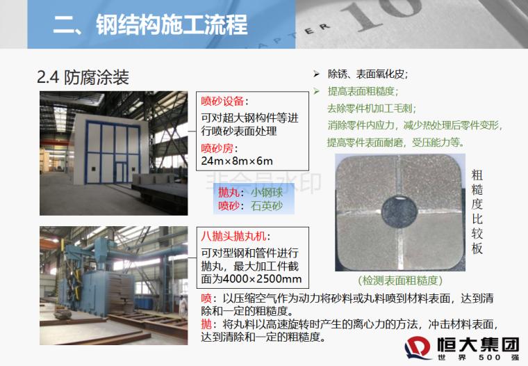钢结构工程施工质量控制培训1_16