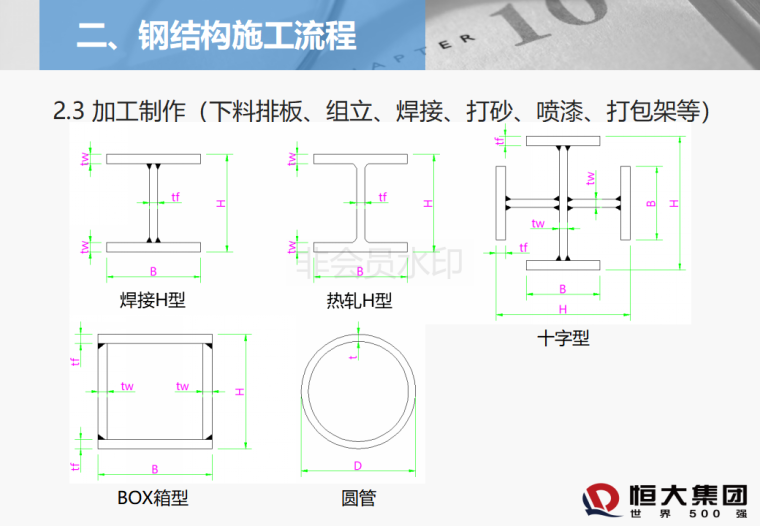 钢结构工程施工质量控制培训1_14