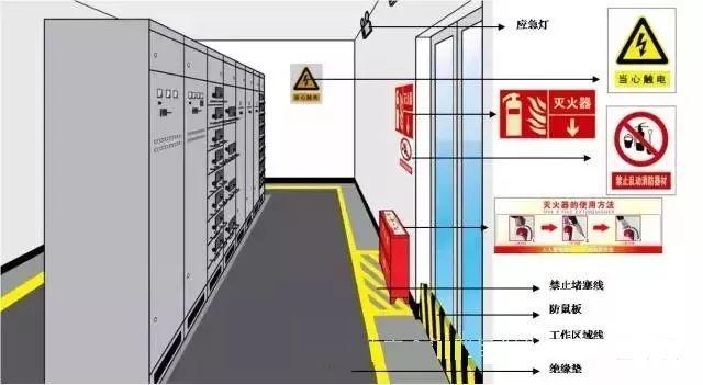 电工基础知识-配电室安全须知