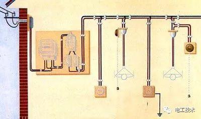 [电气分享]电工必备:照明电路的一般故障及检修方法