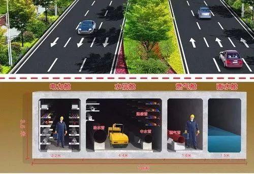 管廊防水设计应规避的五大误区
