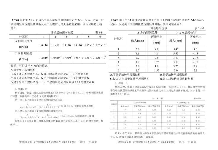 [带解析]2009年度一级注册结构工程师专业考试真题及答案