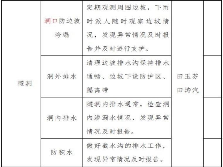 引松供水防洪度汛方案(14页,清楚明了)