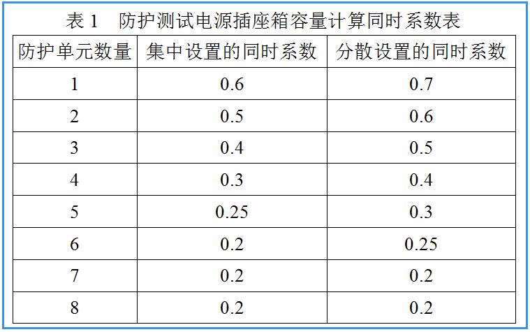[IBE]常见人防工程电气施工图易错问题探讨