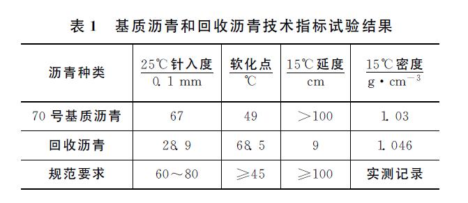 提高沥青路面热再生RAP料掺配率的技术措施