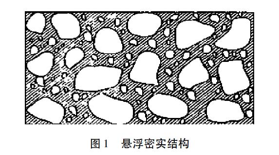 半刚性基层收缩开裂特性研究