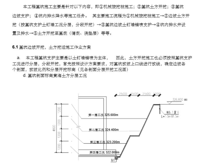 消防泵房基础专项施工方案
