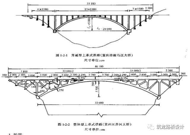 超详细上承式拱桥设计与构造解答,力荐!