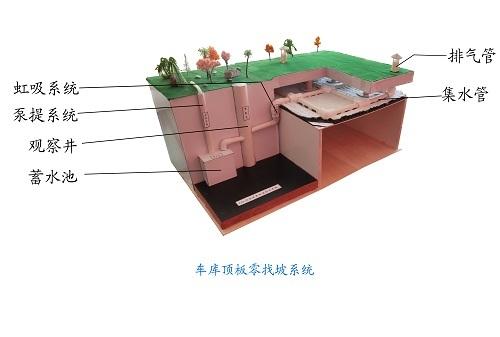 LD—雨水收集虹吸排水系统