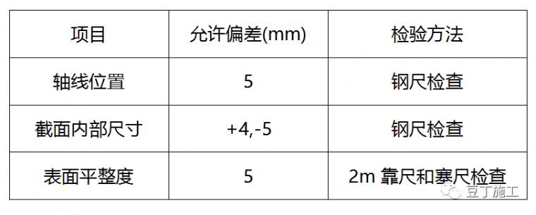 厨房、卫生间防水反坎与主体结构同步施工工法_8